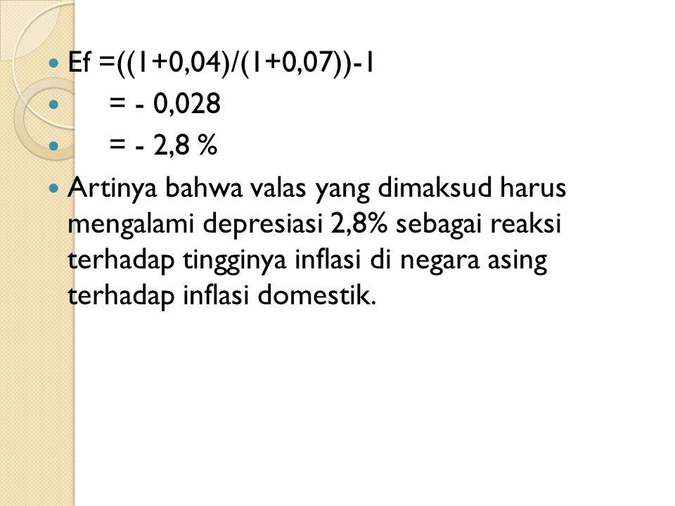 Ef =((1+0,04)/(1+0,07))-1 = - 0,028. = - 2,8 %