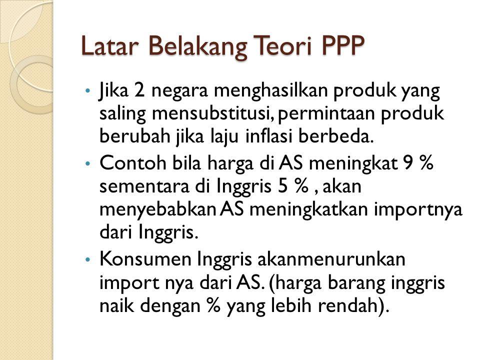 Latar Belakang Teori PPP