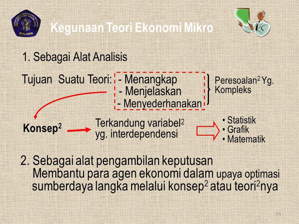 Kegunaan Teori Ekonomi Mikro