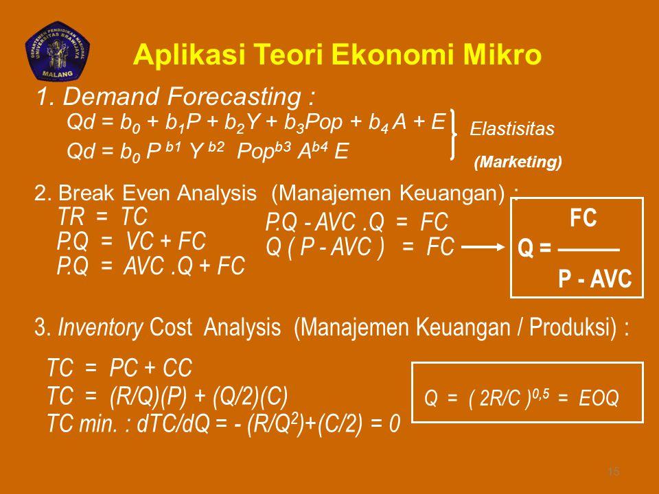 Aplikasi Teori Ekonomi Mikro