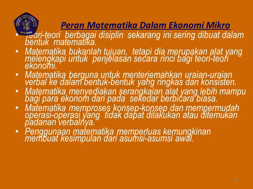 Peran Matematika Dalam Ekonomi Mikro