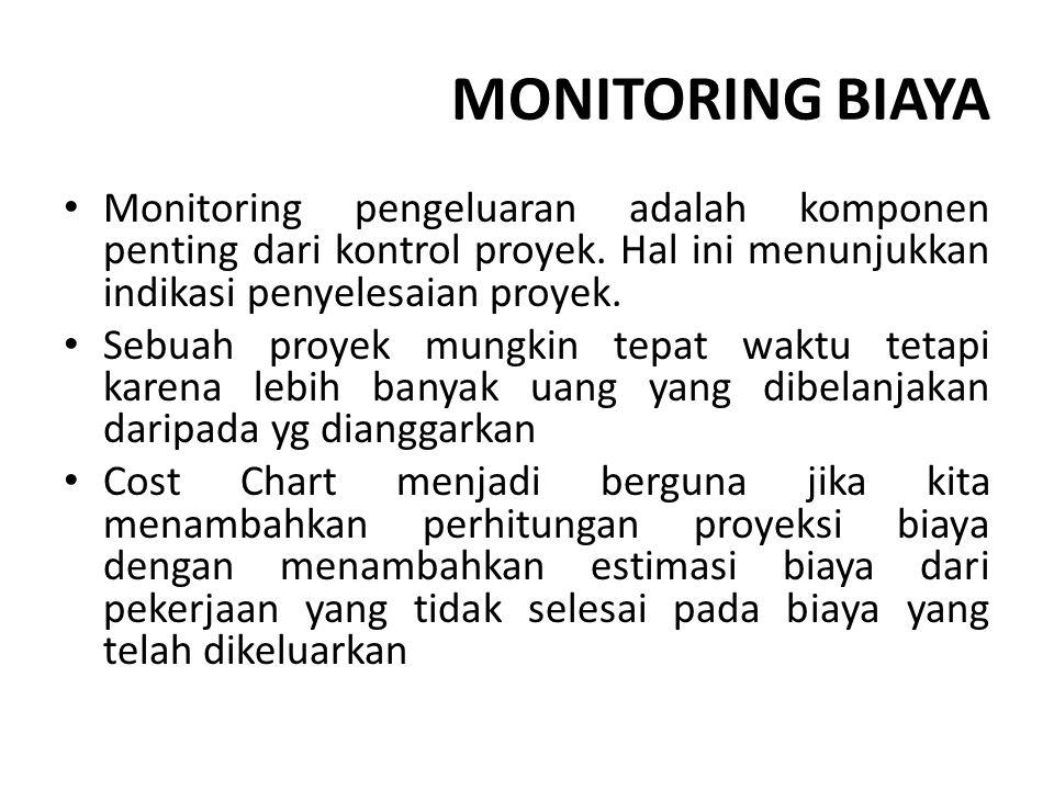 MONITORING BIAYA Monitoring pengeluaran adalah komponen penting dari kontrol proyek. Hal ini menunjukkan indikasi penyelesaian proyek.