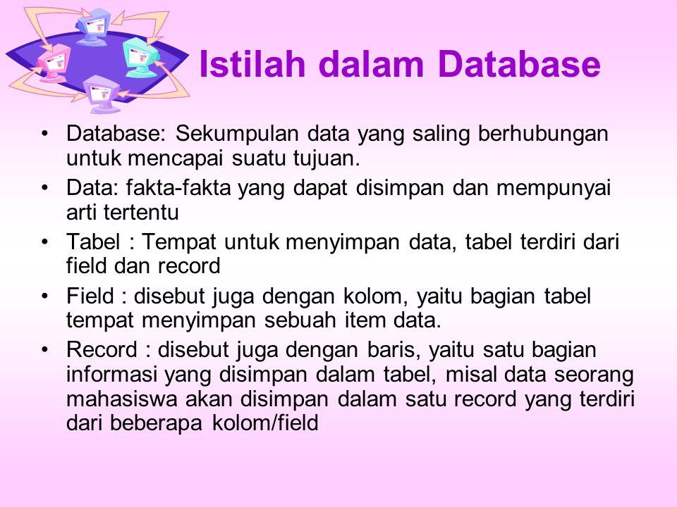 Istilah dalam Database