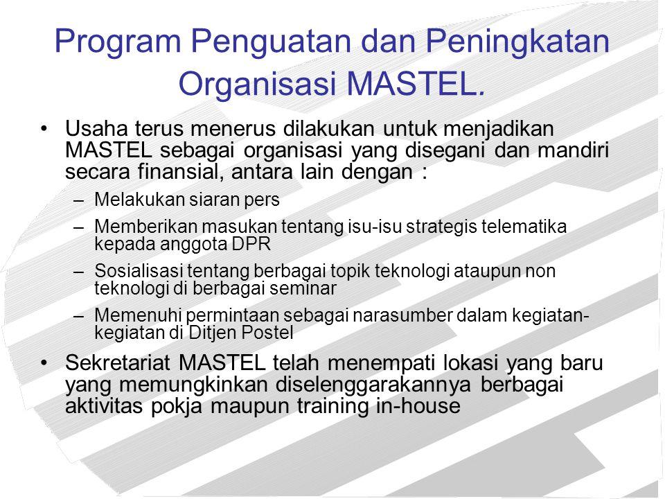 Program Penguatan dan Peningkatan Organisasi MASTEL.
