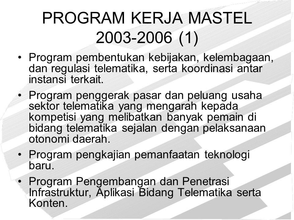 PROGRAM KERJA MASTEL 2003-2006 (1)