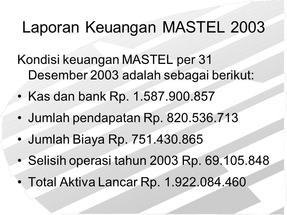 Laporan Keuangan MASTEL 2003