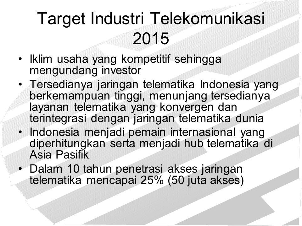 Target Industri Telekomunikasi 2015