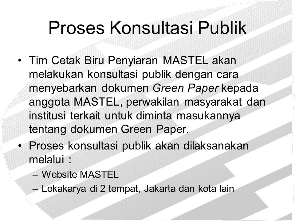 Proses Konsultasi Publik
