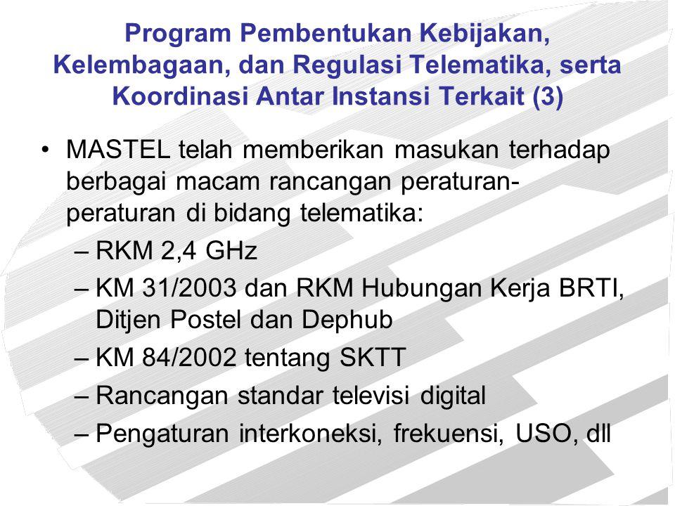 Program Pembentukan Kebijakan, Kelembagaan, dan Regulasi Telematika, serta Koordinasi Antar Instansi Terkait (3)