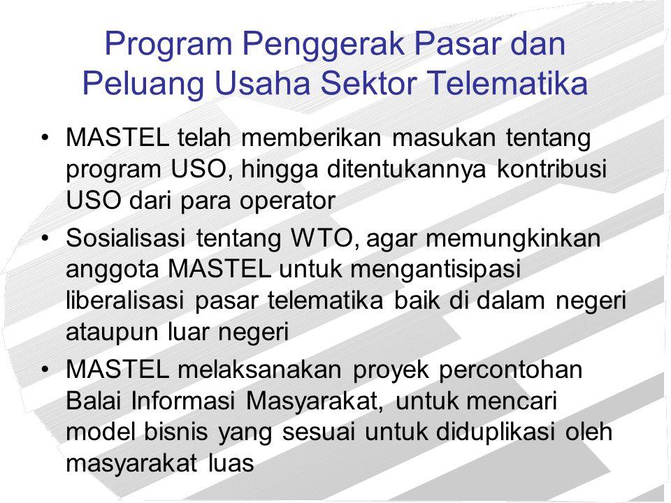 Program Penggerak Pasar dan Peluang Usaha Sektor Telematika