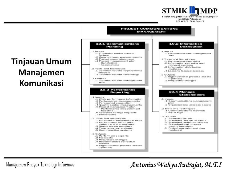 Tinjauan Umum Manajemen Komunikasi