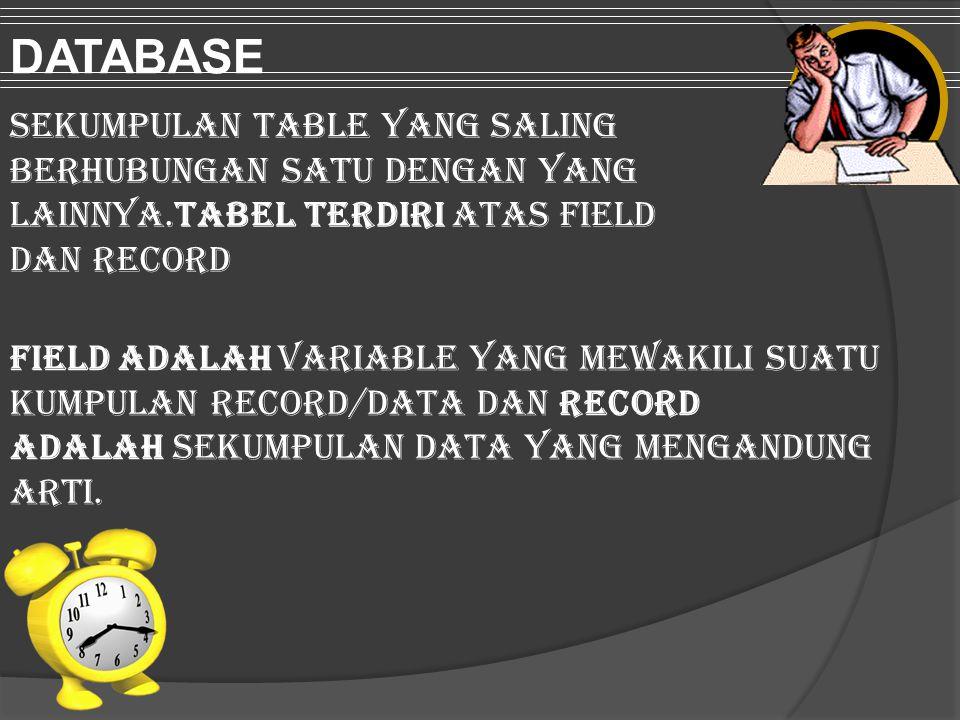 DATABASE sekumpulan table yang saling berhubungan satu dengan yang lainnya.Tabel terdiri atas Field dan Record.