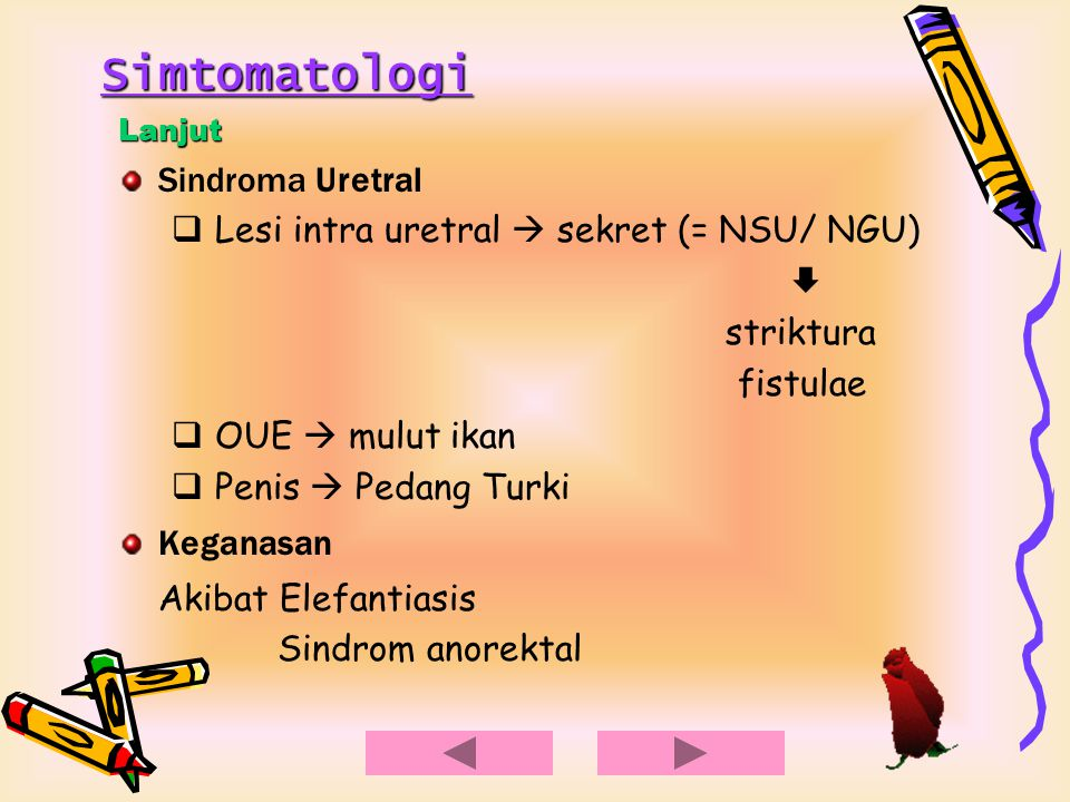 Simtomatologi Sindroma Uretral