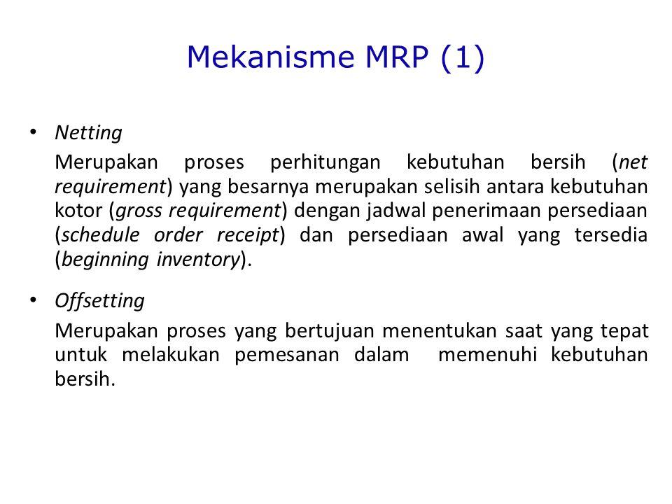 Mekanisme MRP (1) Netting