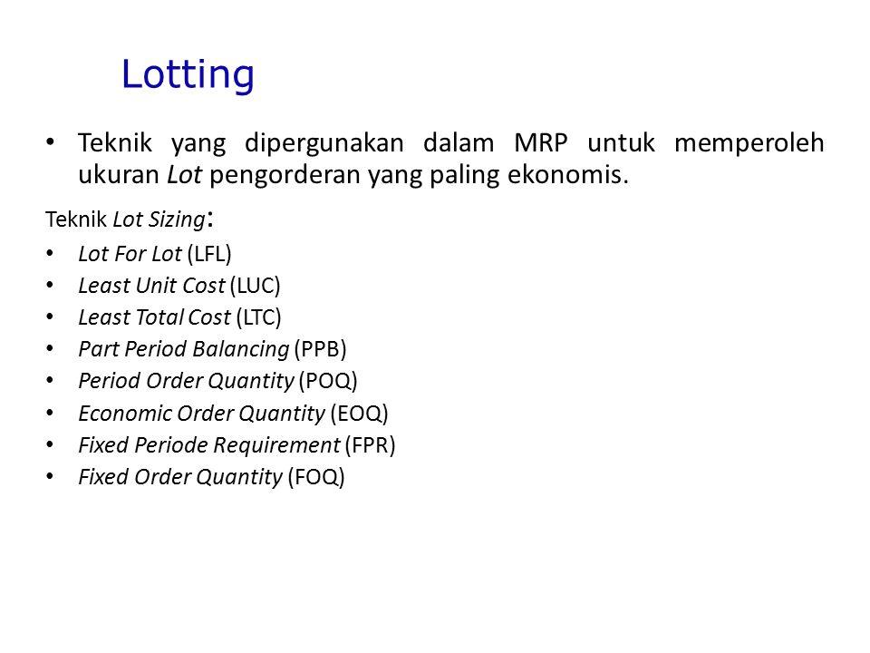 Lotting Teknik yang dipergunakan dalam MRP untuk memperoleh ukuran Lot pengorderan yang paling ekonomis.