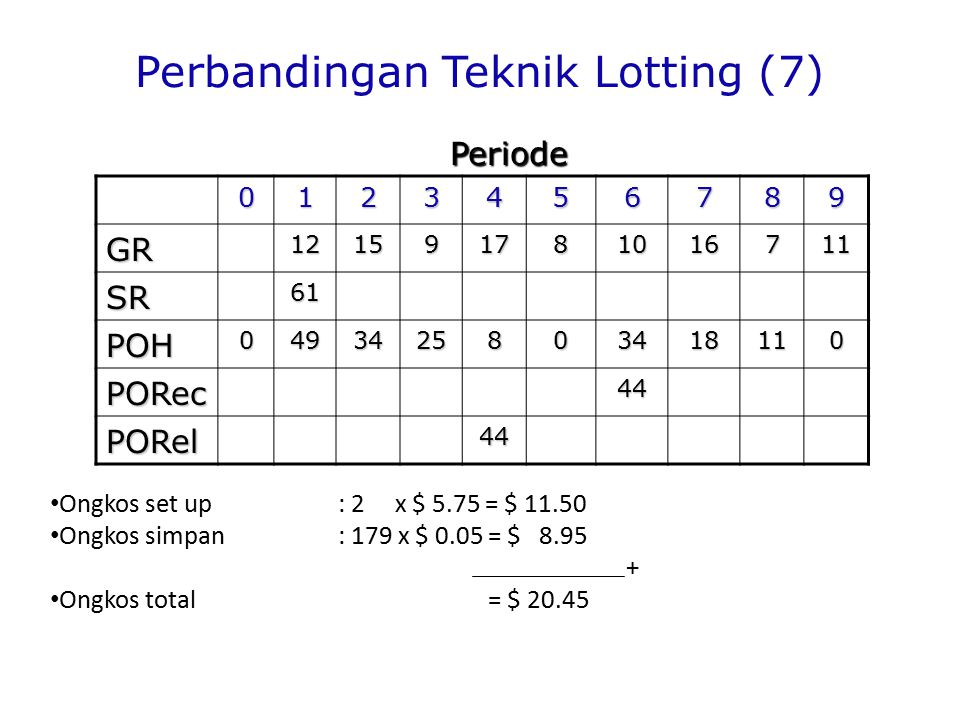 Perbandingan Teknik Lotting (7)