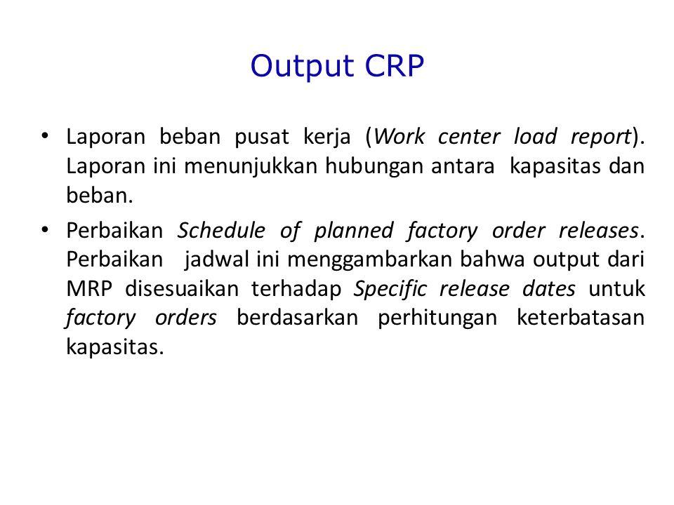 Output CRP Laporan beban pusat kerja (Work center load report). Laporan ini menunjukkan hubungan antara kapasitas dan beban.