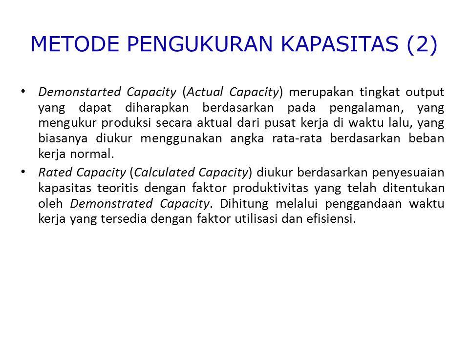 METODE PENGUKURAN KAPASITAS (2)