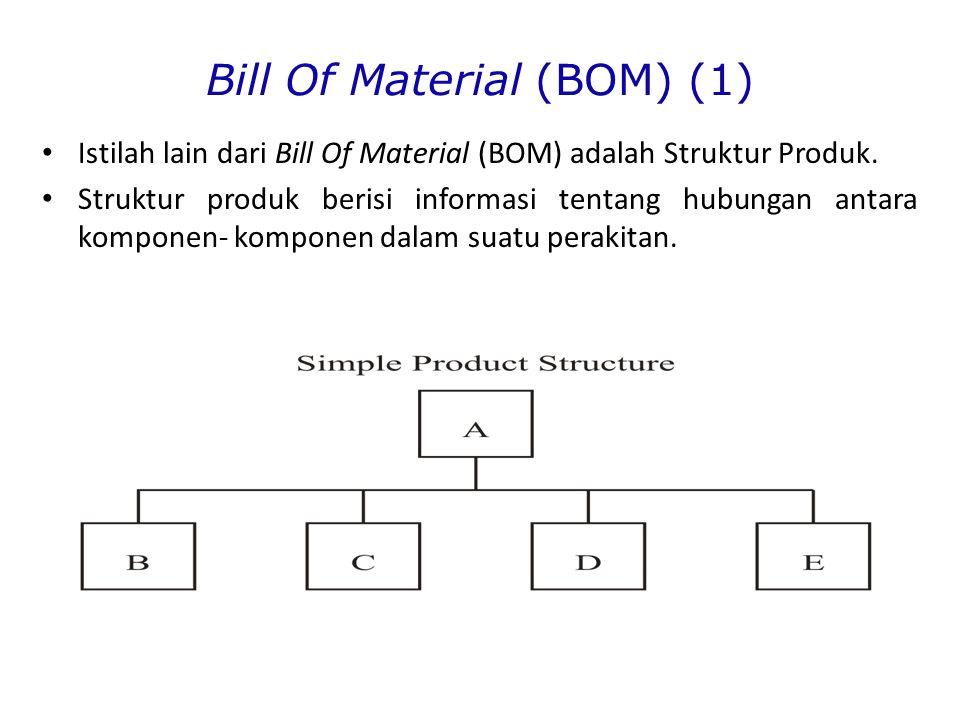 Bill Of Material (BOM) (1)