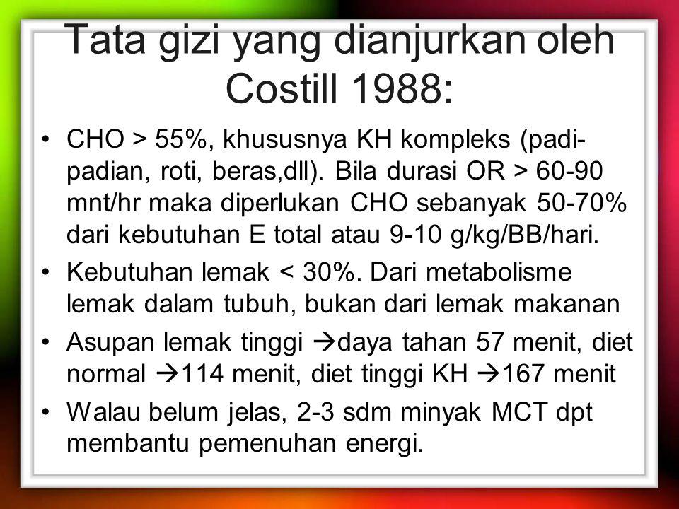 Tata gizi yang dianjurkan oleh Costill 1988: