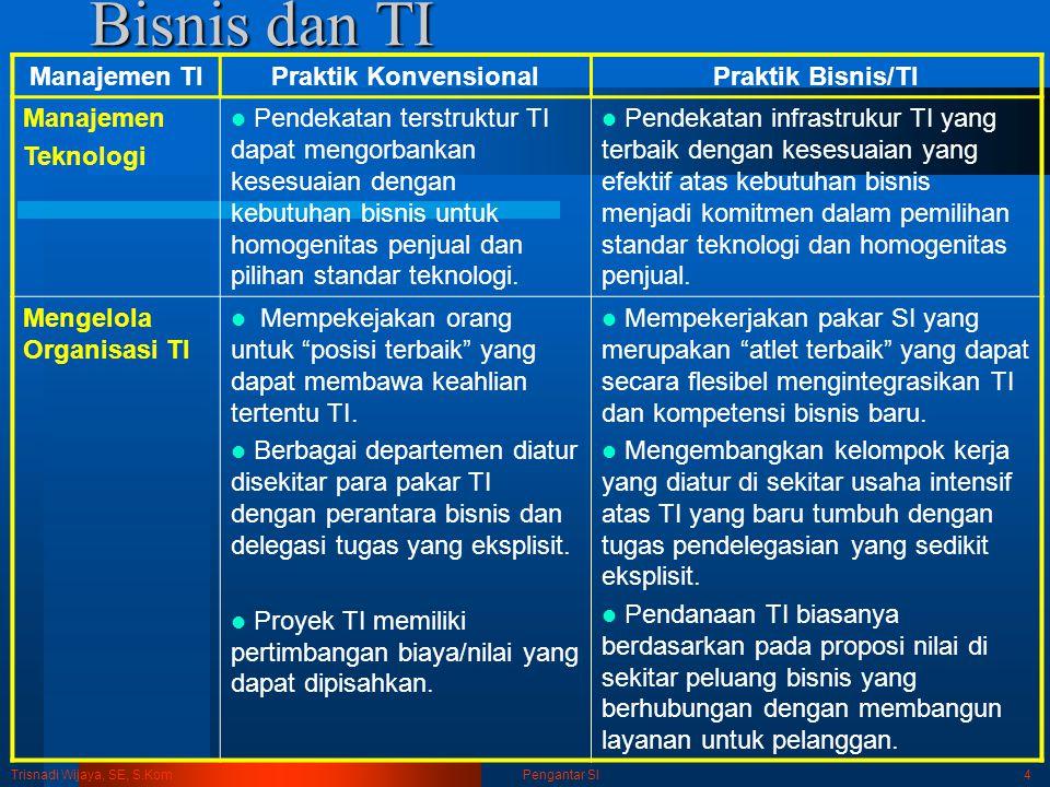 Bisnis dan TI Manajemen TI Praktik Konvensional Praktik Bisnis/TI