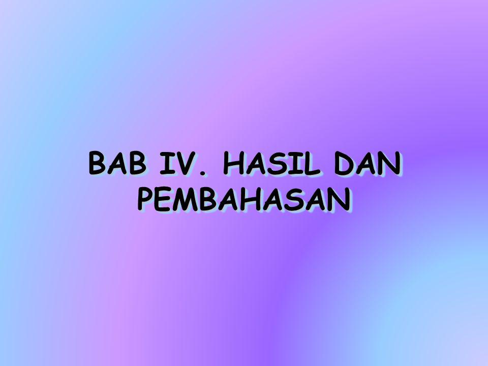 BAB IV. HASIL DAN PEMBAHASAN