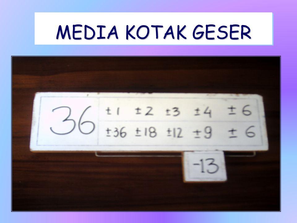 MEDIA KOTAK GESER