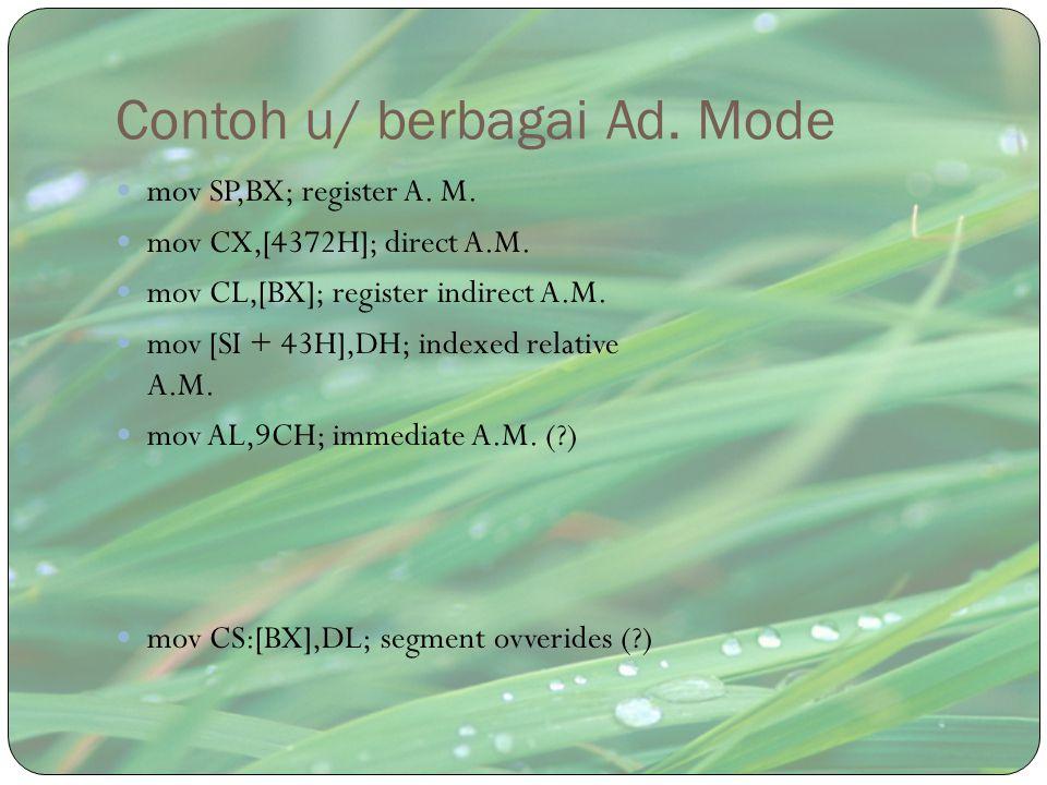 Contoh u/ berbagai Ad. Mode