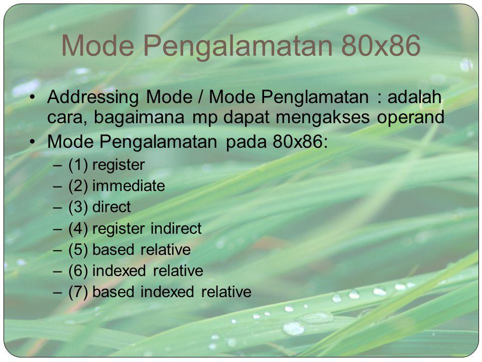 Mode Pengalamatan 80x86 Addressing Mode / Mode Penglamatan : adalah cara, bagaimana mp dapat mengakses operand.