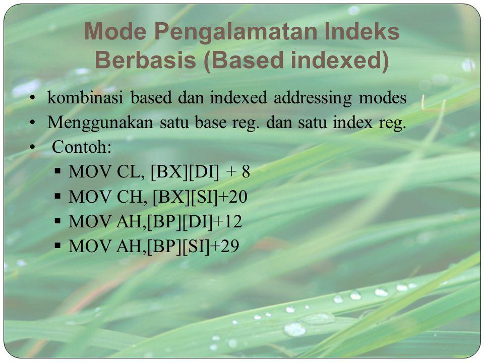 Mode Pengalamatan Indeks Berbasis (Based indexed)