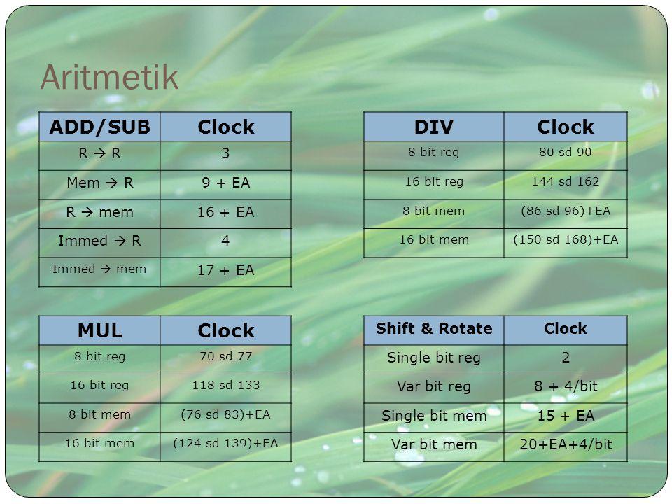 Aritmetik ADD/SUB Clock DIV MUL Shift & Rotate R  R 3 Mem  R 9 + EA