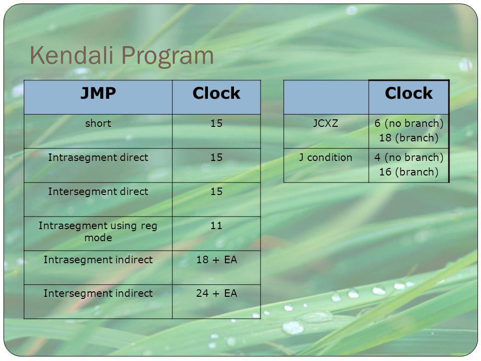 Kendali Program JMP Clock short 15 JCXZ 6 (no branch) 18 (branch)