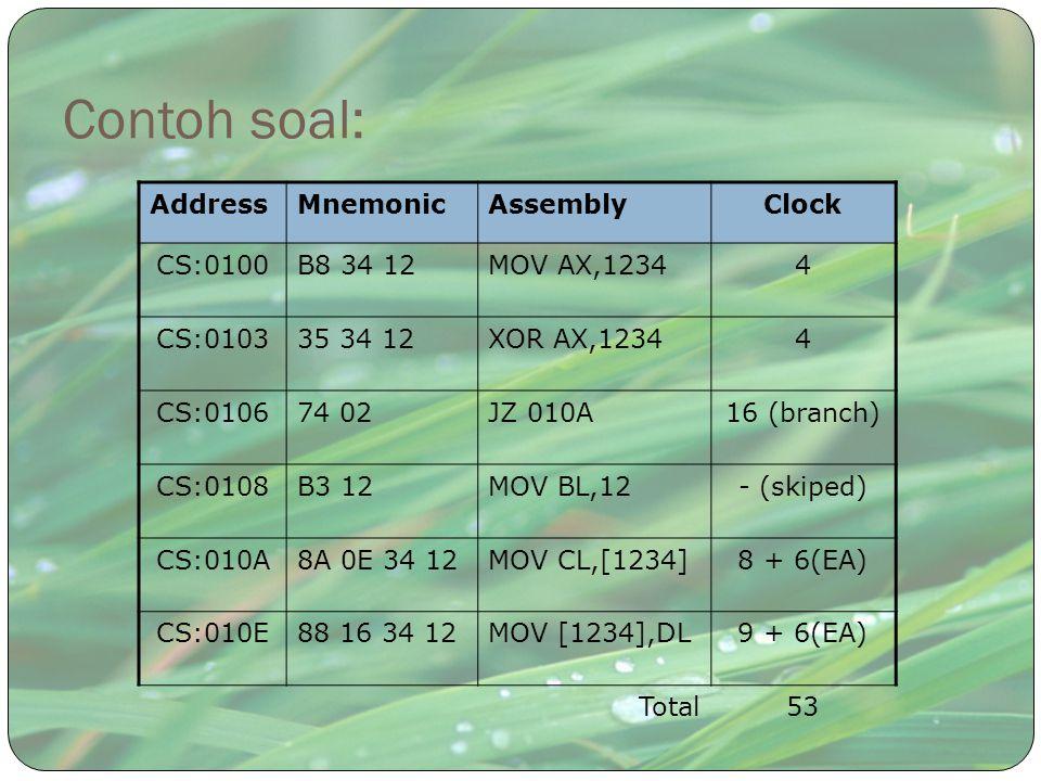Contoh soal: Address Mnemonic Assembly Clock CS:0100 B8 34 12