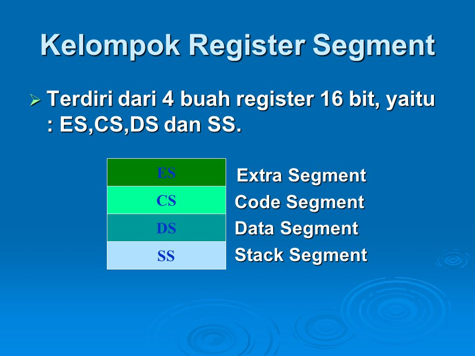 Kelompok Register Segment