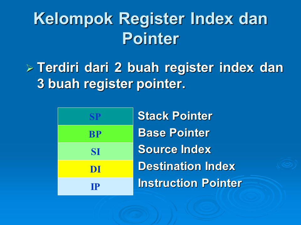 Kelompok Register Index dan Pointer