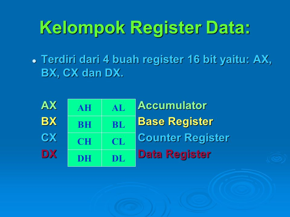 Kelompok Register Data: