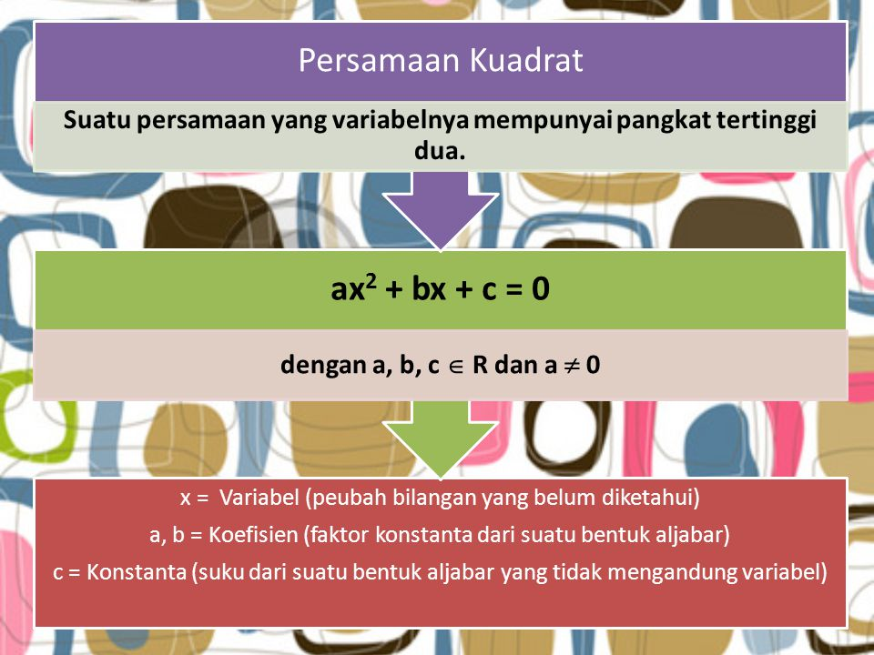 Suatu persamaan yang variabelnya mempunyai pangkat tertinggi dua.