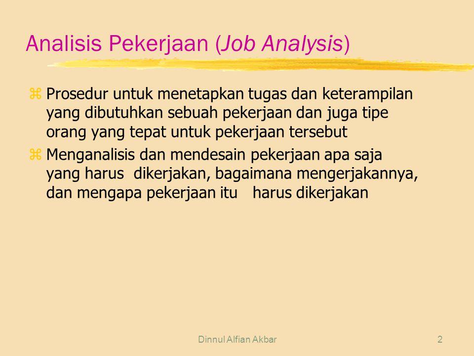 Analisis Pekerjaan (Job Analysis)