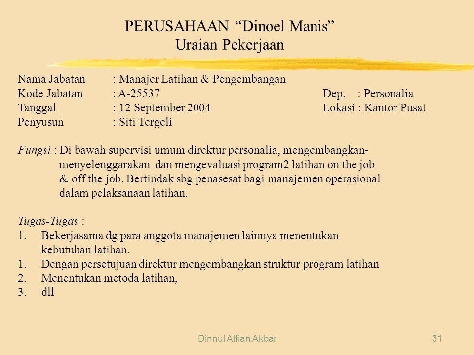 PERUSAHAAN Dinoel Manis