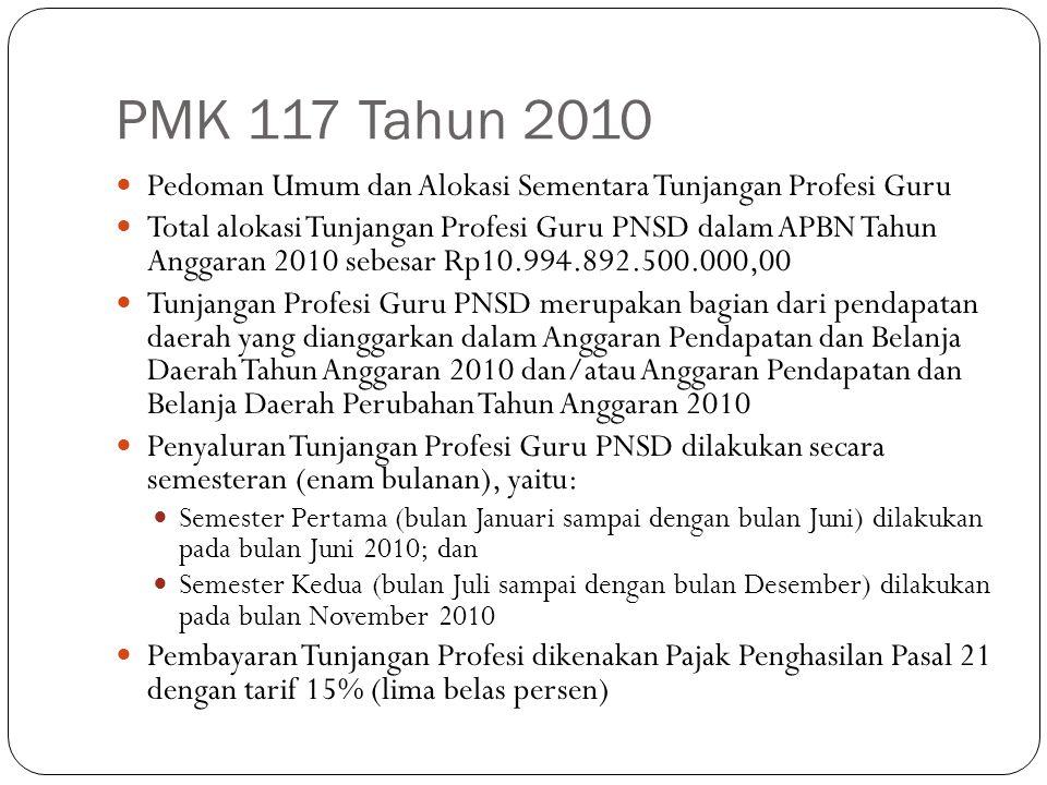 PMK 117 Tahun 2010 Pedoman Umum dan Alokasi Sementara Tunjangan Profesi Guru.