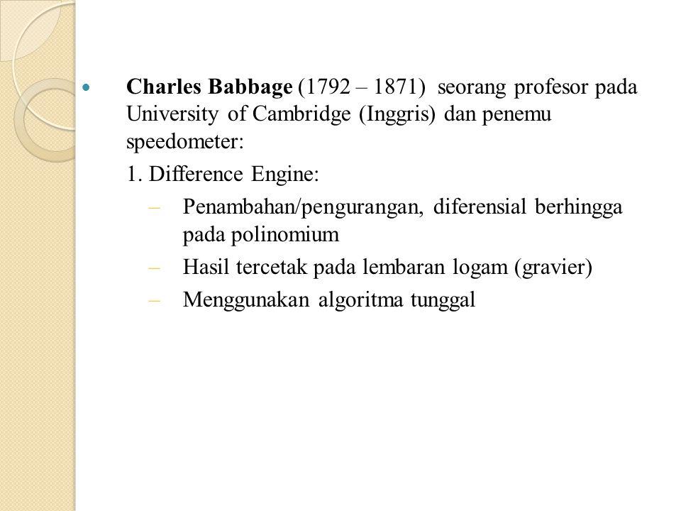 Charles Babbage (1792 – 1871) seorang profesor pada University of Cambridge (Inggris) dan penemu speedometer:
