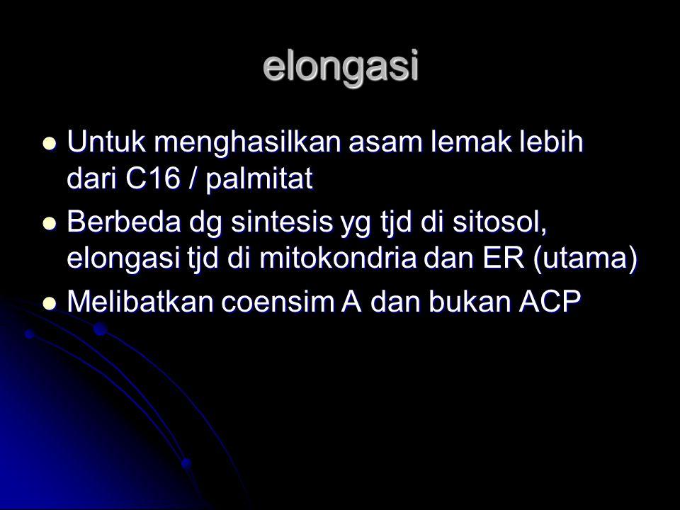 elongasi Untuk menghasilkan asam lemak lebih dari C16 / palmitat