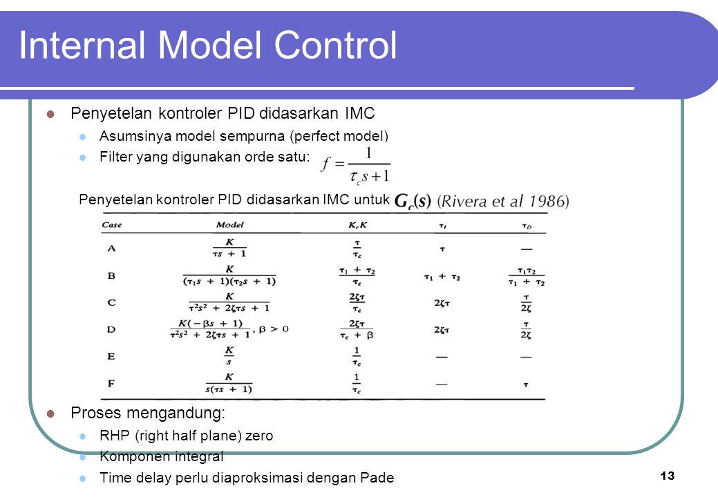 Internal Model Control
