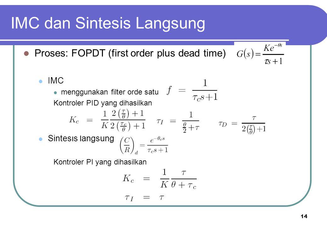 IMC dan Sintesis Langsung