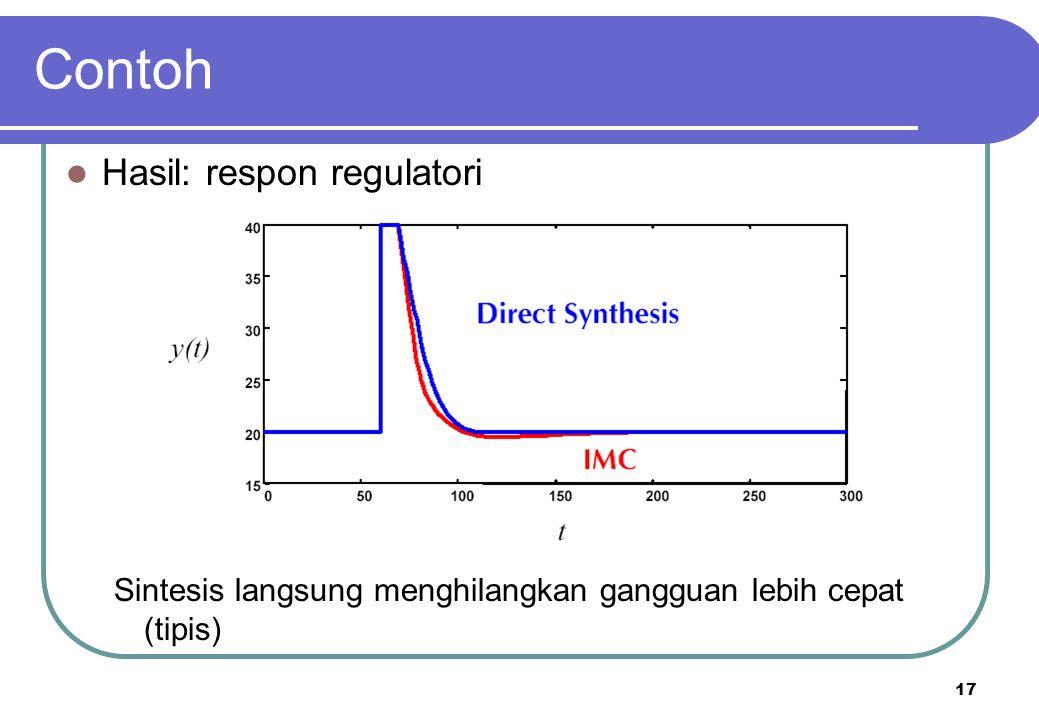 Contoh Hasil: respon regulatori