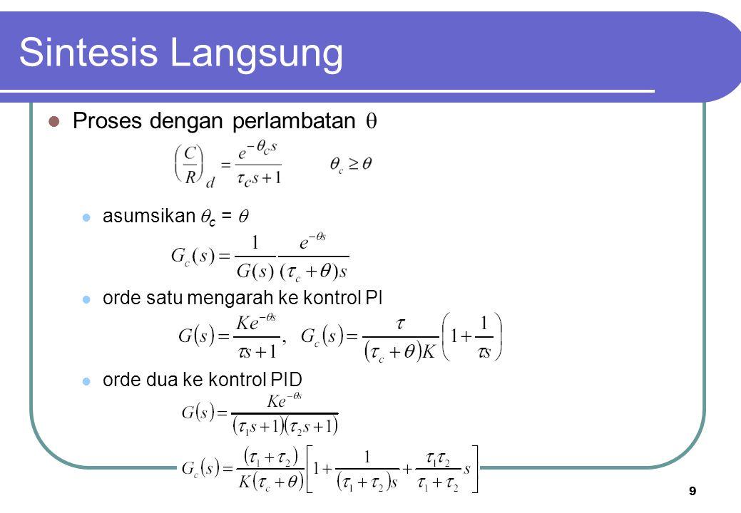 Sintesis Langsung Proses dengan perlambatan  asumsikan c = 