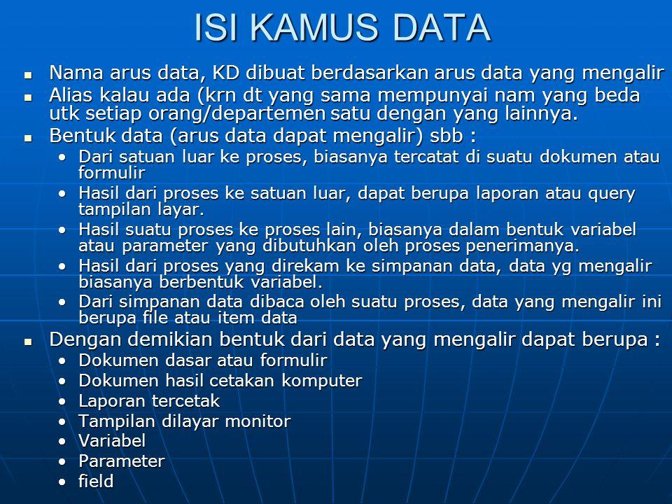 ISI KAMUS DATA Nama arus data, KD dibuat berdasarkan arus data yang mengalir.