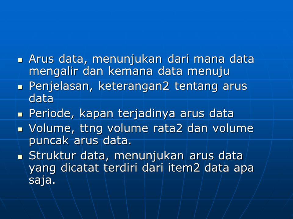 Arus data, menunjukan dari mana data mengalir dan kemana data menuju