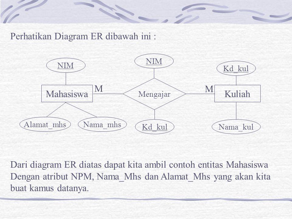 Perhatikan Diagram ER dibawah ini :