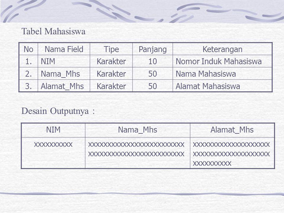 Tabel Mahasiswa Desain Outputnya : No Nama Field Tipe Panjang